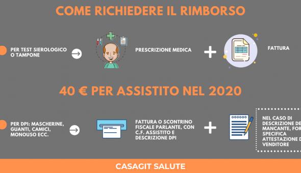 infografica-rimborso_covid_definitiva